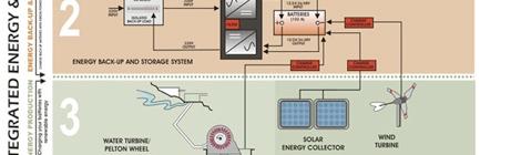 off-grid diagram